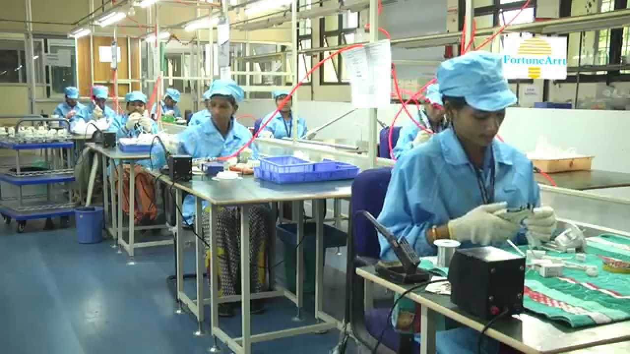 Prices Of Manufacturing Enterprises Of Industrial Products